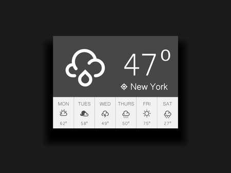 widget: Weather widget Illustration