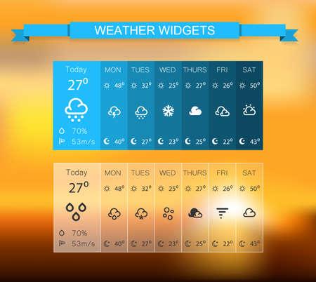 widget: Weather widget