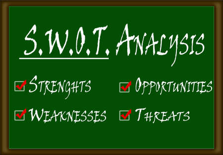 SWOT analysis on a green board
