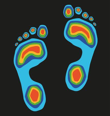 study of the tread feet