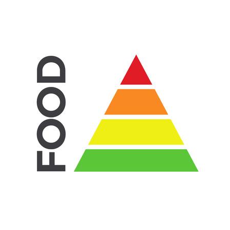 Food pyramid Ilustrace