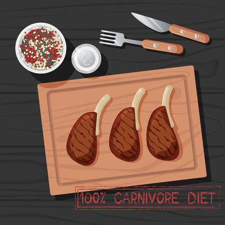 Vector Illustration of M Meal of Carnivore Diet. Healthy Nutrition Concept for Meat Lovers. Great for Poster, Banner, Wallpaper. Concept of Carnivore Diet for the Cardiovascular System