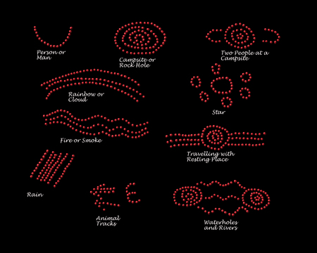This artwork depicts some of the Australia aboriginal symbols  in vibrant red dots.