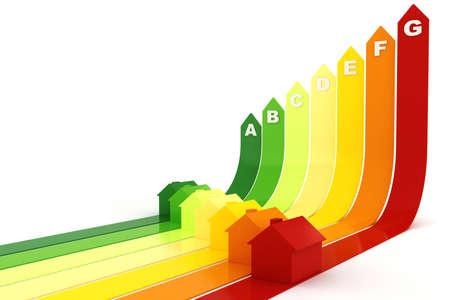 eficiencia: 3D, concepto de eficiencia de energía, sobre fondo blanco