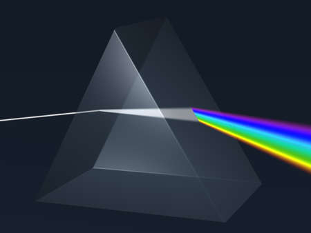 Triangular Refraction Prism