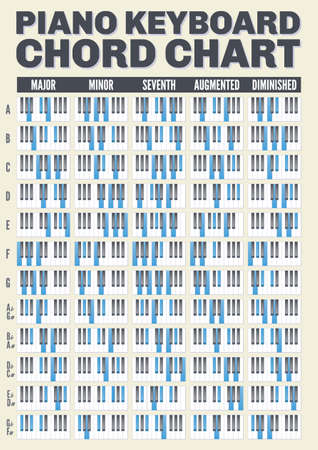 Piano Keyboard Chord Chart