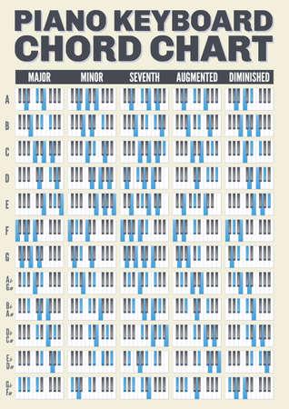 Piano Keyboard Chord Chart Reklamní fotografie - 21971658
