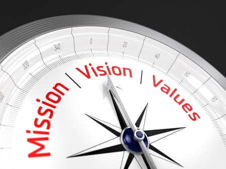 Mission Vision Values   Compass