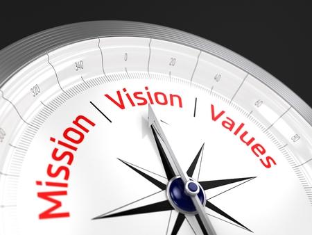 Valeurs Mission Vision | Boussole