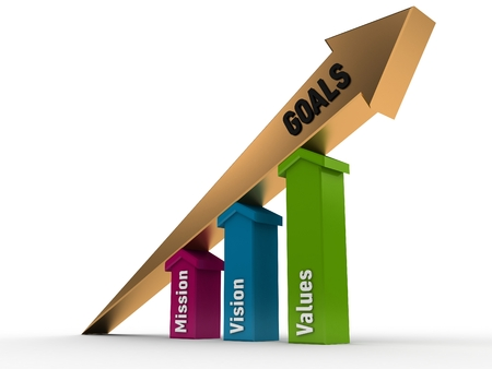 Mission, Vision, Values supporting Goals Stock Photo