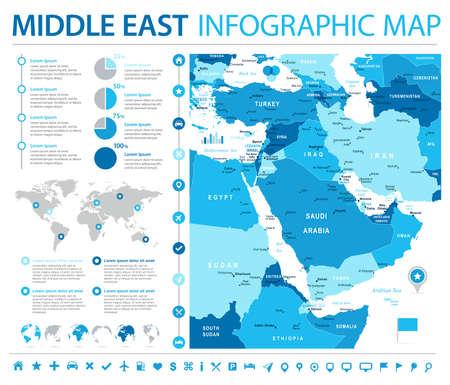 中東の地図 - 詳細な情報グラフィック ベクトル図  イラスト・ベクター素材