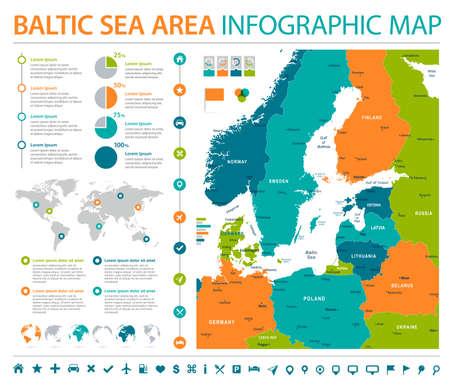 バルト海周辺地図 - 詳細な情報グラフィック ベクトル図  イラスト・ベクター素材