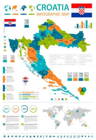 クロアチアのインフォグラフィックマップとフラグ - 高詳細ベクトルイラスト