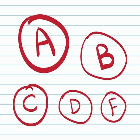 red circle: Hand drawn grades