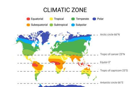 climate zones map scheme. Vector illustration with equatorial, tropical, polar, subtropical, subequatorial subpolar temperate zones Ilustracje wektorowe