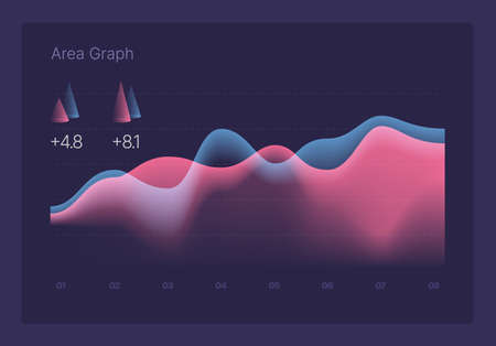 Infographic charts for business layout, presentation template and finance report. Data visualization with Area Graph. Illustration