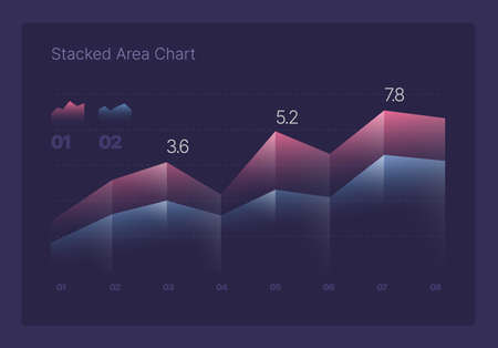 Infographic charts for business layout, presentation template and finance report. Data visualization with Stacked Area Chart.