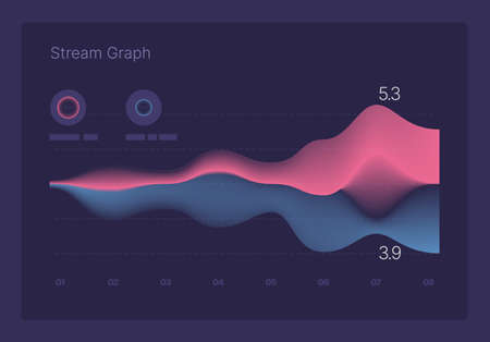 Infographic charts for business layout, presentation template and finance report. Data visualization with Stream Graph.