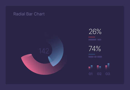 Infographic charts for business layout, presentation template and finance report. Data visualization with Radial Bar Chart.