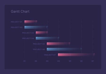 Infographic charts for business layout, presentation template and finance report. Data visualization with Gantt Chart. Illustration
