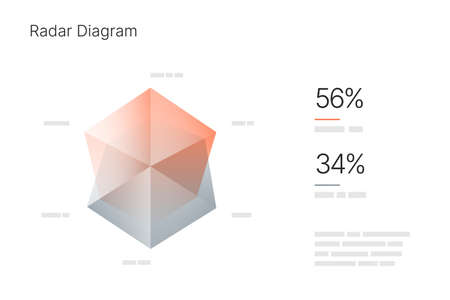 Infographic elements for business layout, presentation template and finance report. Data visualization with Radar Diagram. Illustration