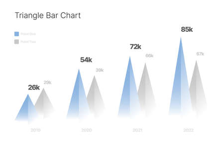 Infographic charts for business layout, presentation template and finance report. Data visualization with Triangle Bar Chart. Illustration