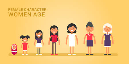 life stages: Women age. Generations, life stages of women. Web banner with yellow background