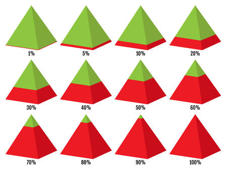 Set of red green isometry pyramid charts with symmetric layered of percent. Elements for infographics