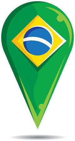 representing: Point representing Brazil