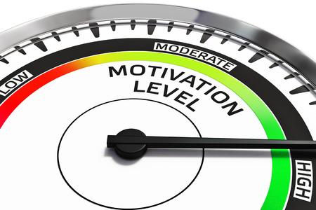 Motivation Ebenen-Konzept