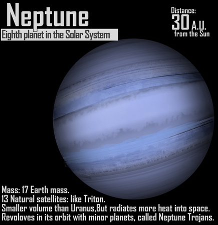 neptuno: Neptuno Planeta Foto de archivo