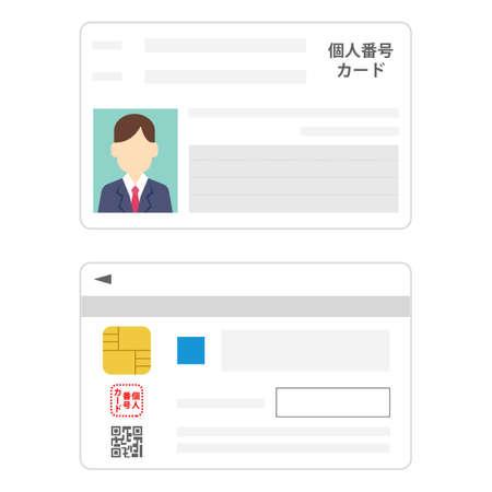 Certificate ID card