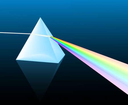 luminosity: ray of light refracting through a pyranid