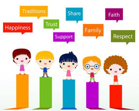 happy kids: happy kids infographic values
