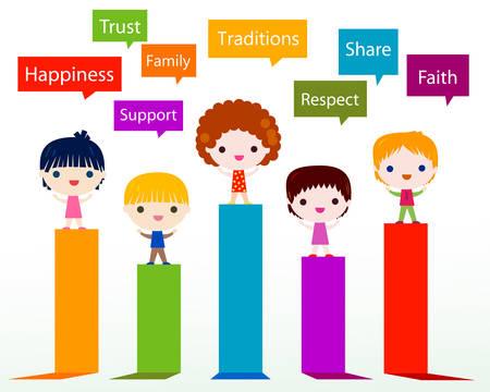 Szczęśliwe dzieci infographic wartości Ilustracje wektorowe