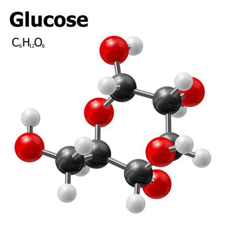 structural model of Glucose molecule