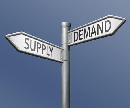leveringen: vraag en aanbod markteconomie
