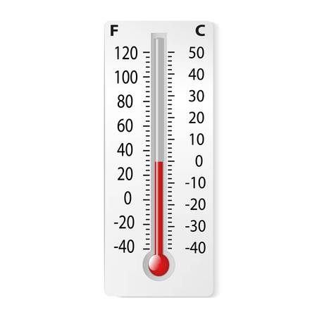 Termometr.