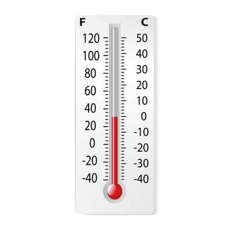 celcius: Thermometer.