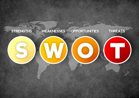 swot analysis: SWOT Analysis Strategy Diagram