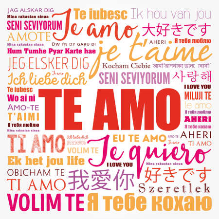 Te amo (I Love You in Spanish) word cloud in different languages of the world