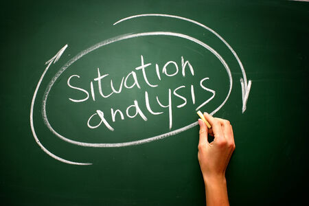 situation: Hand-drawn Situation Analysis diagram on blackboard background