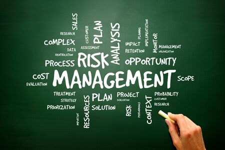 Risk Management Shows Identifying, Evaluating And Treating Risks on blackboard photo