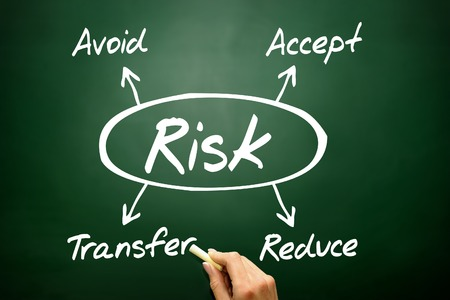 investing risk: Hand drawn Risk management concept, business strategy on blackboard