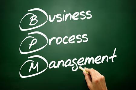 bpm: Hand drawn Business process management (BPM) concept on blackboard