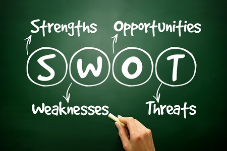 swot: Hand drawn SWOT analysis business strategy management, concept Stock Photo
