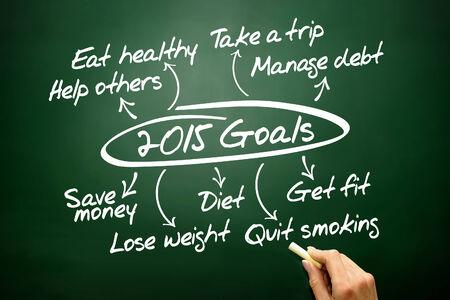 Hand drawn 2015 Goals flow chart, business concept