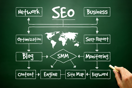 Hand drawn SEO process flow chart for presentations and reports, business concept photo