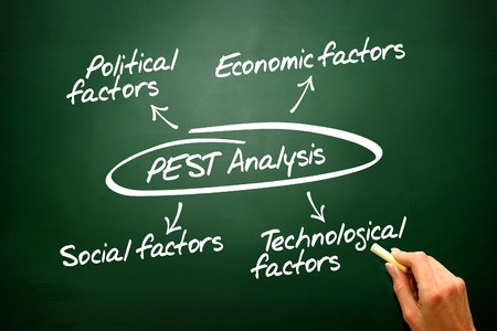 strategic position: Conceptual hand drawn vector PEST Analysis flow chart, diagram on blackboard Stock Photo