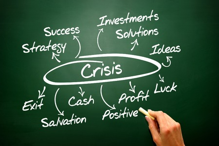 crisis management: Crisis management process vector diagram, chart shapes concept on blackboard